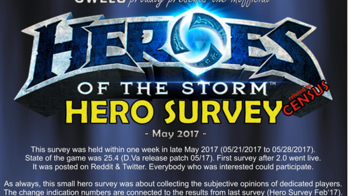 Hero Survey May 2017 (Census)