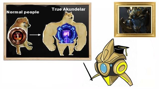 AkhundelarAcademy Logo